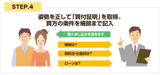 買付営業のヒント集 クロージング編image04
