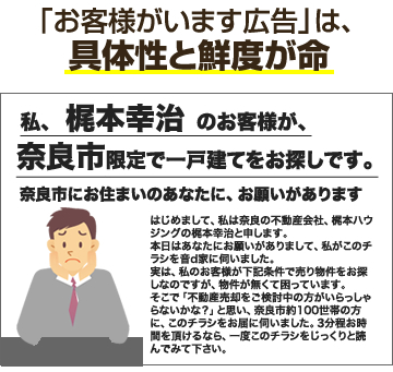 事例②(売り反響)