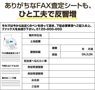 事例①(売り反響)