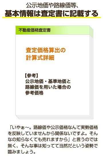 路線価・公示地価(査定書)