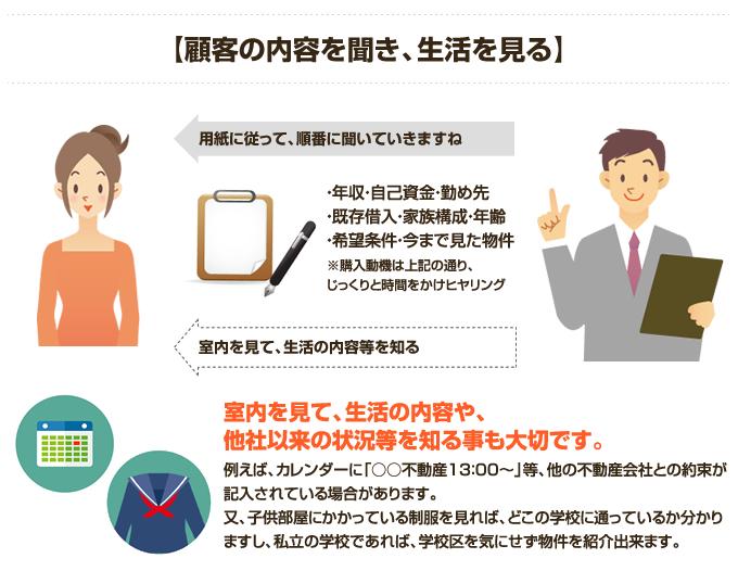 買付営業のヒント集⑥ 顧客訪問編image02