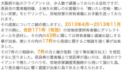 2.大阪府での事例(媒介受託率:24.43件に1件受託)