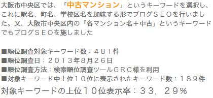 2. 狙うキーワード「中古マンション」|大阪市中央区の事例