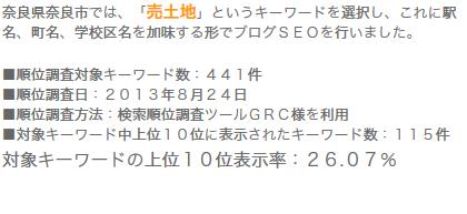 3. 狙うキーワード「売り土地」|奈良県奈良市の事例