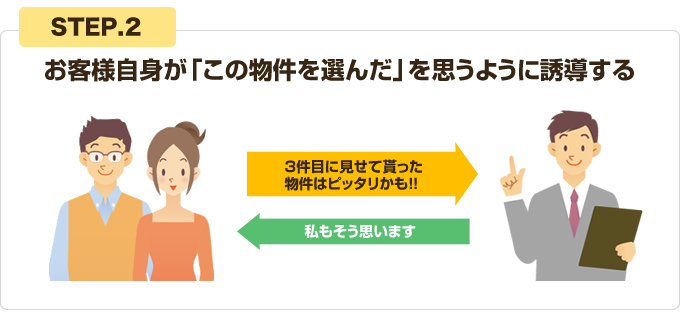 買付営業のヒント集 クロージング編image02