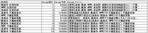 大阪府の反響の獲れる不動産ホームページ⑦