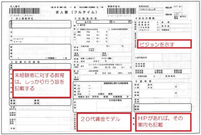 求人票|不動産会社がハローワークで求人を出す時のヒント