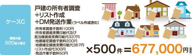 戸建の所有者調査+リスト作成+DM発送作業(ラベル作成含む)